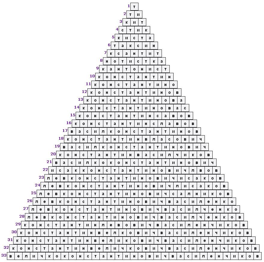 рекордна енигматична пирамида с 33-буквена основа